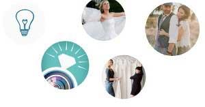Bruiloft Pinterest inspiratie